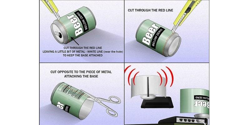 Gunakan perangkat tambahan