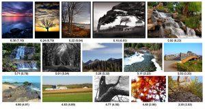 Google Akan Gunakan AI Untuk Mendeteksi Foto Mana Saja yang Mungkin Kita Sukai