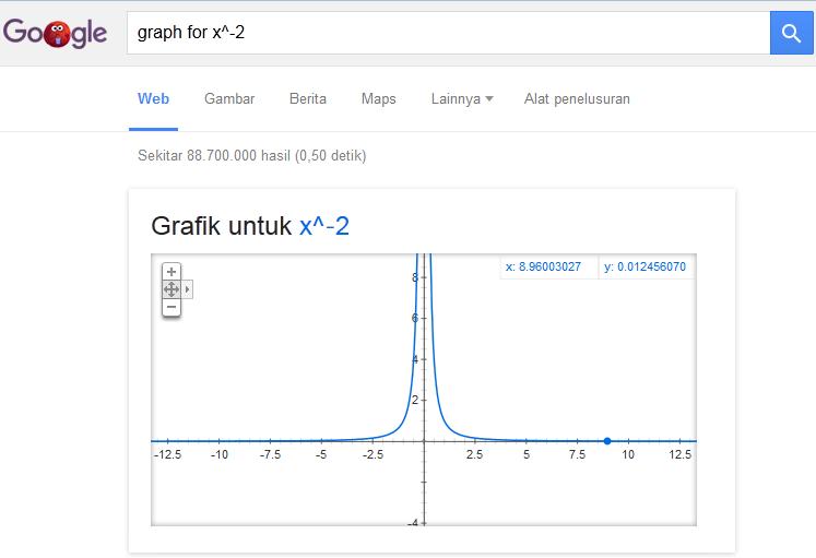 Membuat grafik fungsi Google