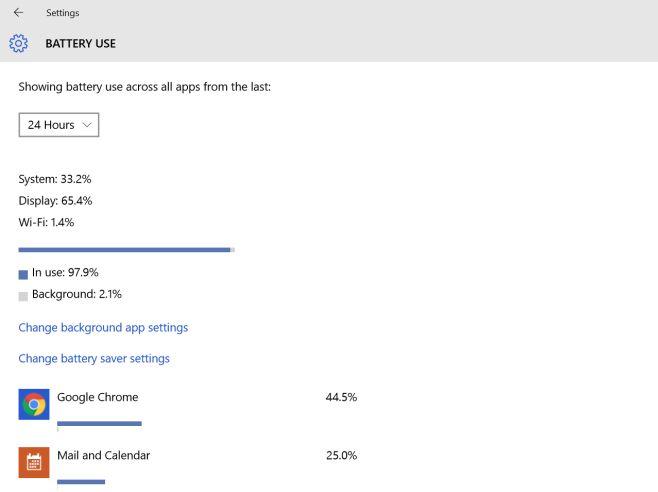 penggunaan baterai aplikasi windows 10