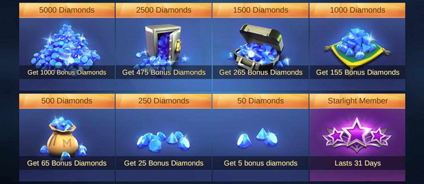 Cara Mudah Dapat Diamonds Mobile Legends Gratis
